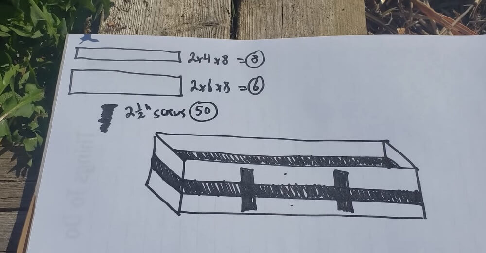 To Build a Raised Garden Bed start with Drawing Desing
